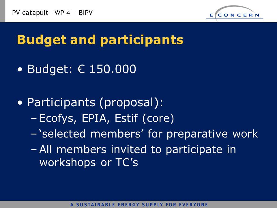 PV catapult – WP 4 - BIPV Budget and participants Budget: € 150.000 Participants (proposal): –Ecofys, EPIA, Estif (core) –'selected members' for prepa