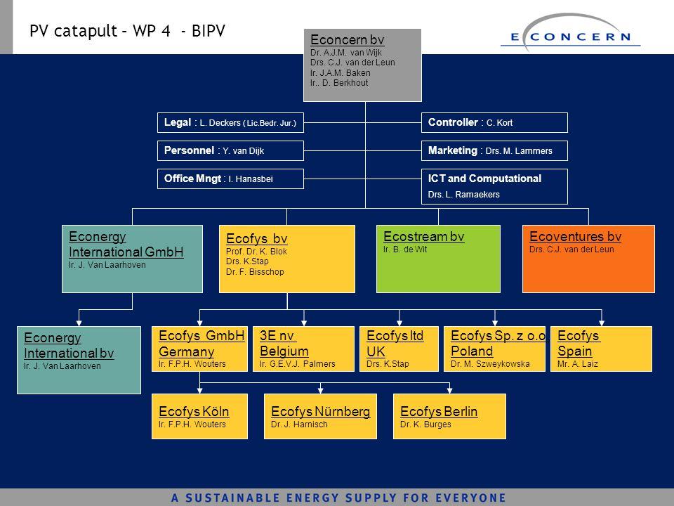 PV catapult – WP 4 - BIPV Ecofys bv Prof. Dr. K. Blok Drs. K.Stap Dr. F. Bisschop Legal : L. Deckers ( Lic.Bedr. Jur.) Econcern bv Dr. A.J.M. van Wijk