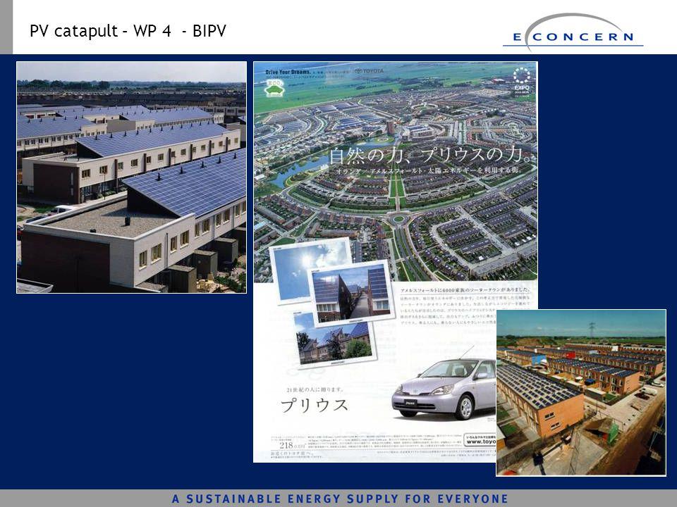 PV catapult – WP 4 - BIPV