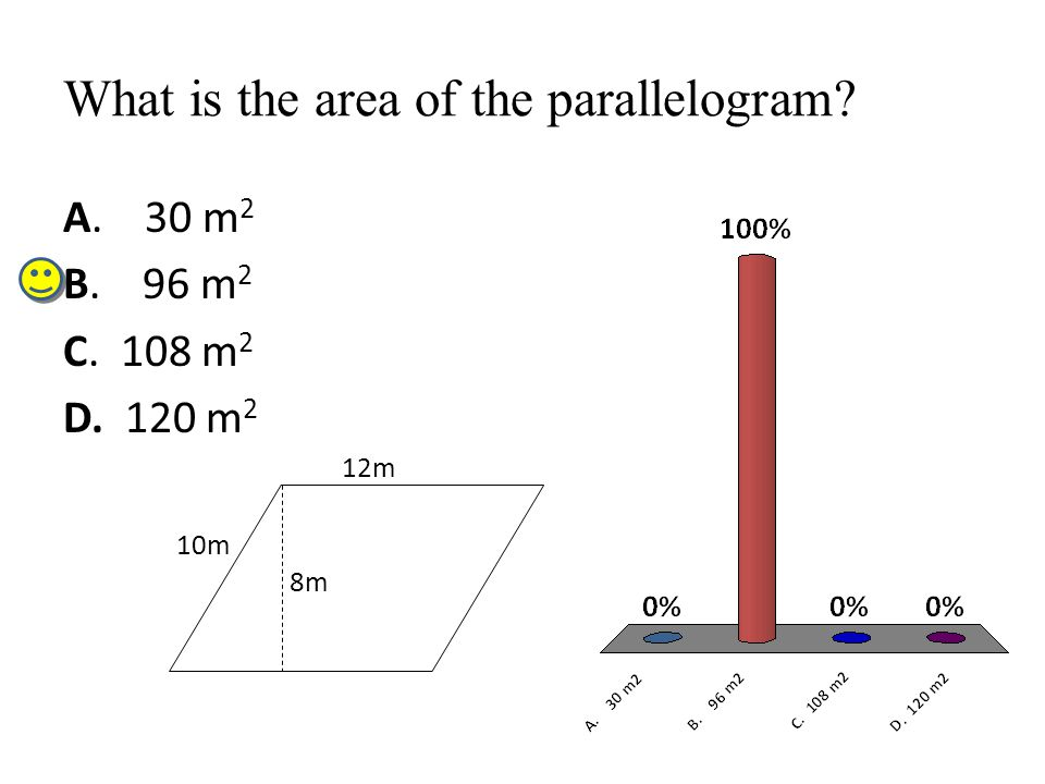 What is the new coordinate for point B if the figure below is reflected across the y-axis.