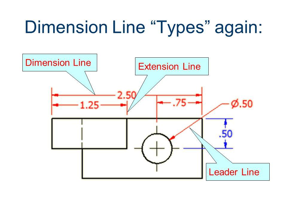 "Dimension Line ""Types"" again: Dimension Line Extension Line Leader Line"