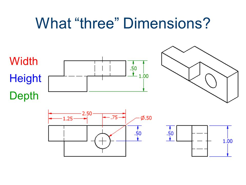 """What """"three"""" Dimensions? Depth Width Height"""