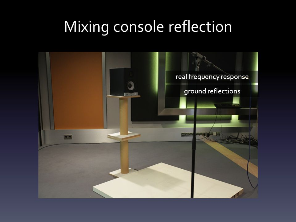 Mixing console reflection real frequency response ground reflections