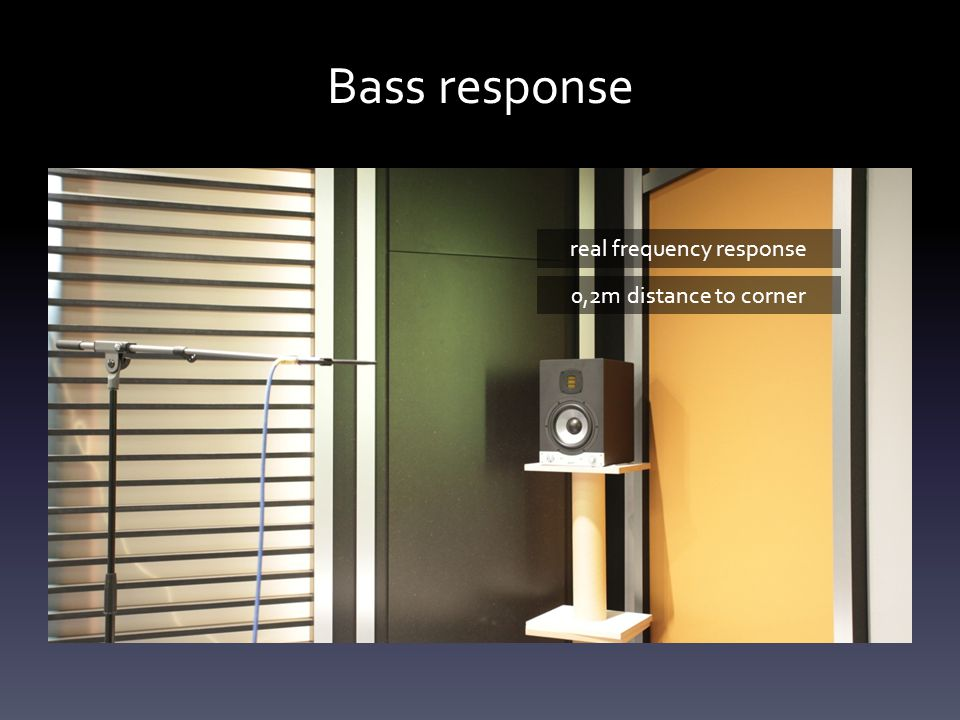 Bass response real frequency response 0,2m distance to corner