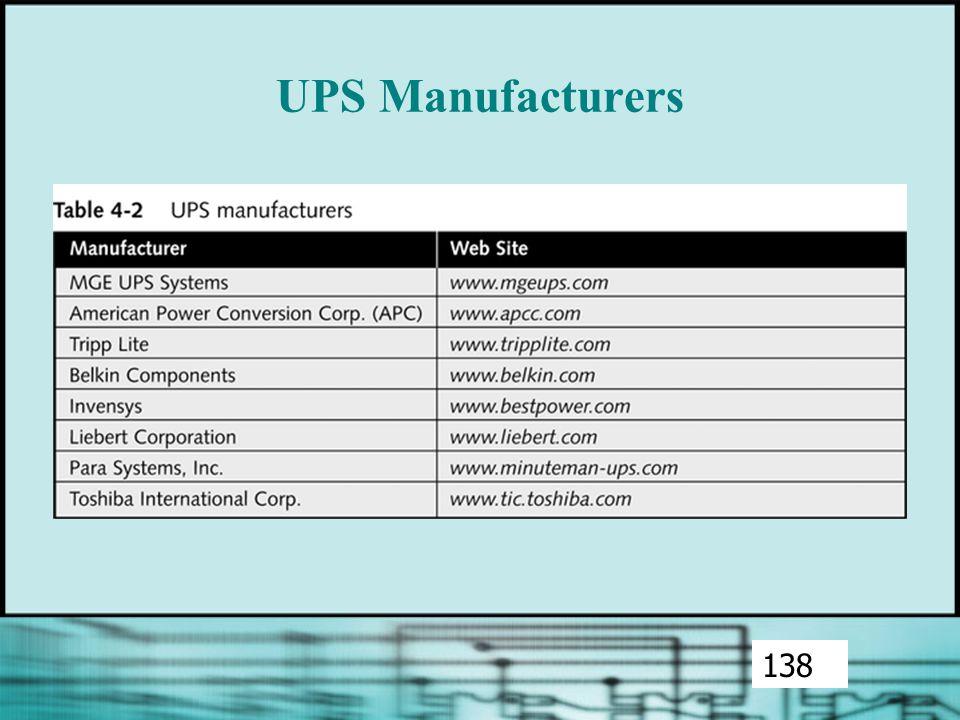 UPS Manufacturers 138