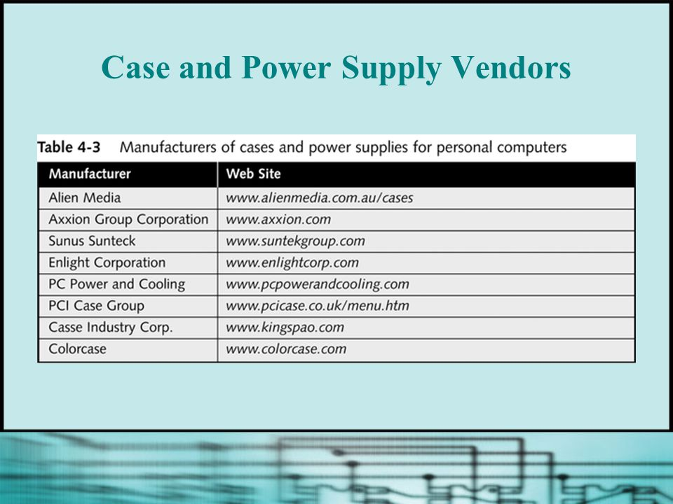 Case and Power Supply Vendors