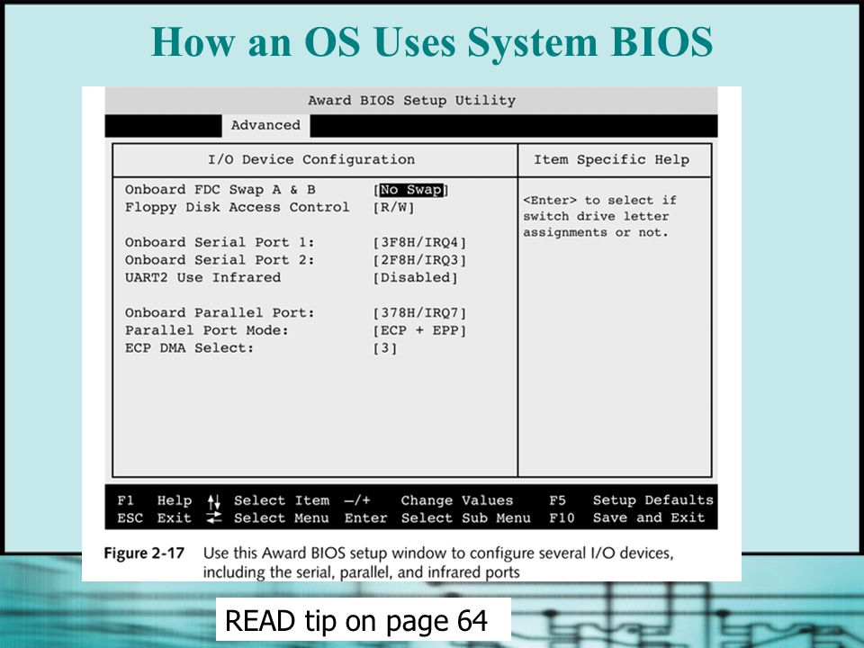 How an OS Uses System BIOS READ tip on page 64