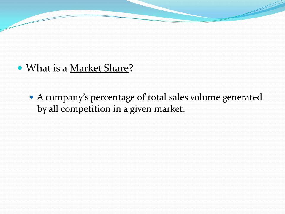 Markup Cost + Markup = Retail Price Retail Price – Markup = Cost Retail Price – Cost = Markup