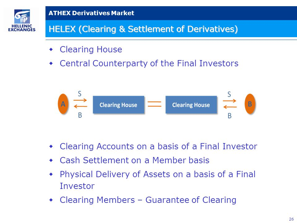 26 ATHEX Derivatives Market HELEX (Clearing & Settlement of Derivatives)  Clearing House  Central Counterparty of the Final Investors  Clearing Accounts on a basis of a Final Investor  Cash Settlement on a Member basis  Physical Delivery of Assets on a basis of a Final Investor  Clearing Members – Guarantee of Clearing