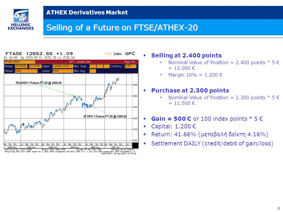 8 ATHEX Derivatives Market Selling of a Future on FTSE/ATHEX-20  Selling at 2.400 points  Nominal Value of Position = 2.400 points * 5 € = 12.000 €  Margin 10% = 1.200 €  Purchase at 2.300 points  Nominal Value of Position = 2.300 points * 5 € = 11.500 €  Gain = 500 € or 100 index points * 5 €  Capital: 1.200 €  Return: 41.66% (μεταβολή δείκτη 4.16%)  Settlement DAILY (credit/debit of gain/loss)