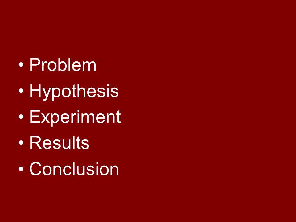 Problem Hypothesis Experiment Results Conclusion