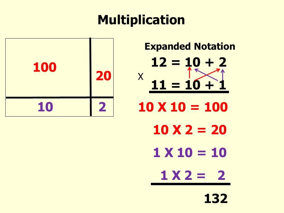 Multiplication 100 20 10 2 12 = 10 + 2 11 = 10 + 1 X 10 X 10 = 100 10 X 2 = 20 1 X 10 = 10 1 X 2 = 2 132 Expanded Notation