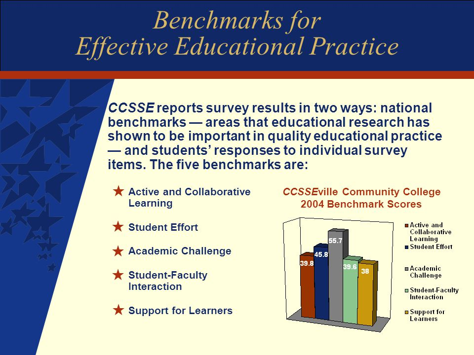 Benchmarks for Effective Educational Practice CCSSE reports survey results in two ways: national benchmarks — areas that educational research has shown to be important in quality educational practice — and students' responses to individual survey items.