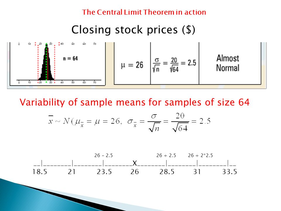 The Central Limit Theorem in action Closing stock prices ($) Variability of sample means for samples of size 64 26 – 2.5 26 + 2.5 26 + 2*2.5 __|______