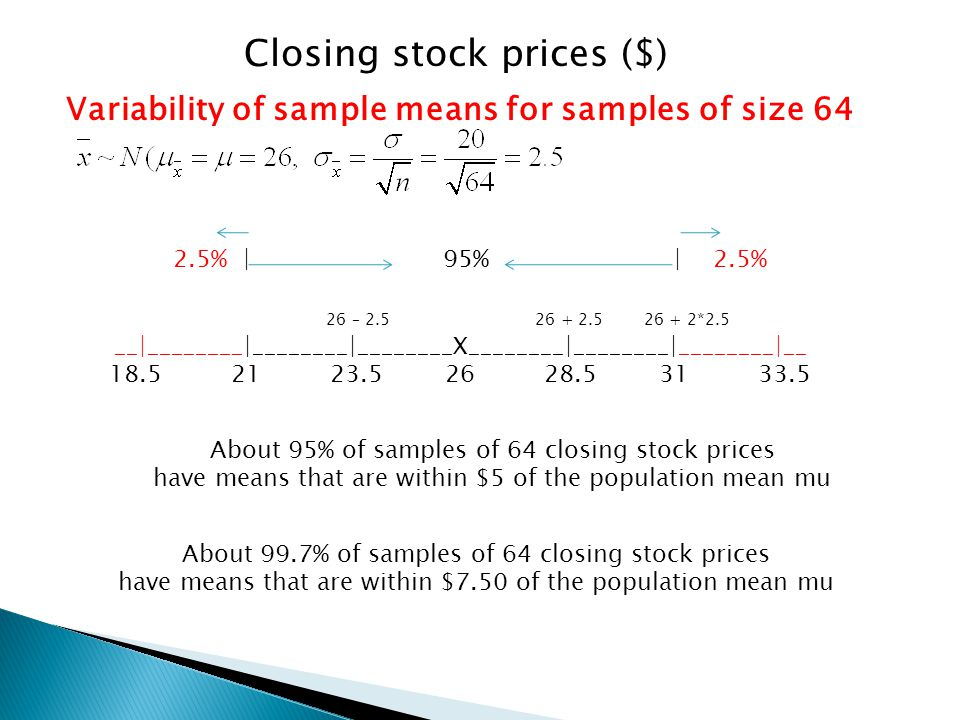 Closing stock prices ($) Variability of sample means for samples of size 64 2.5% | 95% | 2.5% 26 – 2.5 26 + 2.5 26 + 2*2.5 __|________|________|______