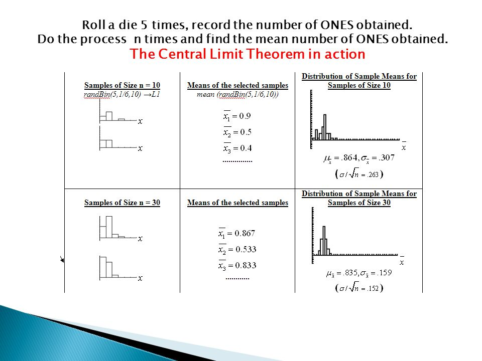 Roll a die 5 times, record the number of ONES obtained. Do the process n times and find the mean number of ONES obtained. The Central Limit Theorem in