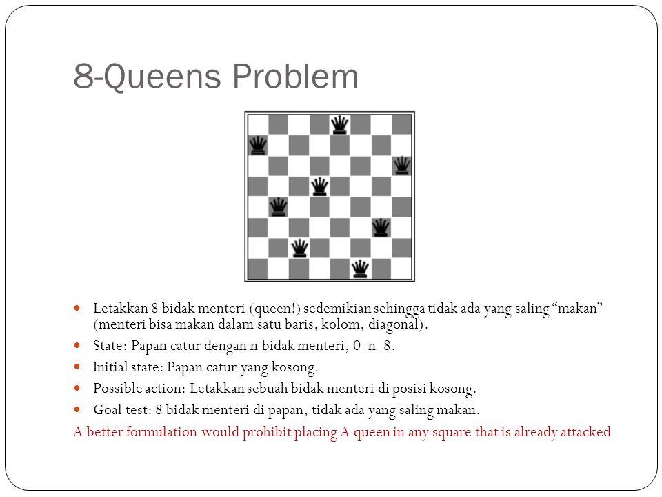 8-Queens Problem Letakkan 8 bidak menteri (queen!) sedemikian sehingga tidak ada yang saling makan (menteri bisa makan dalam satu baris, kolom, diagonal).