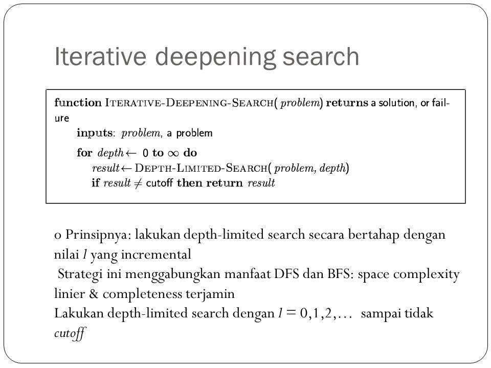 Iterative deepening search o Prinsipnya: lakukan depth-limited search secara bertahap dengan nilai l yang incremental Strategi ini menggabungkan manfaat DFS dan BFS: space complexity linier & completeness terjamin Lakukan depth-limited search dengan l = 0,1,2,… sampai tidak cutoff