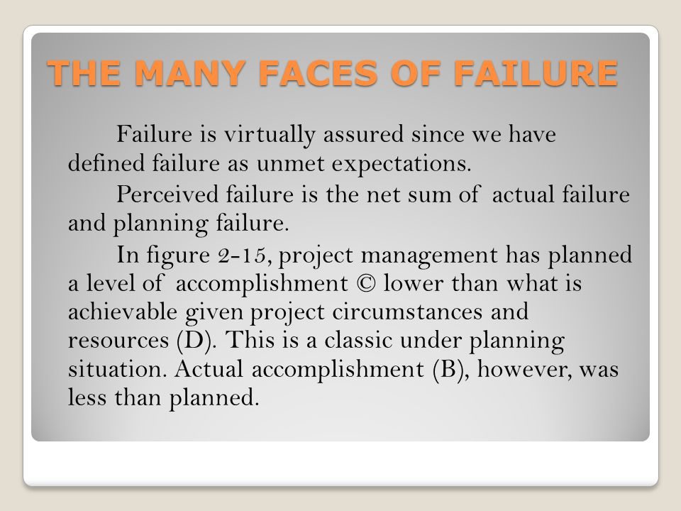 THE MANY FACES OF FAILURE Failure is virtually assured since we have defined failure as unmet expectations. Perceived failure is the net sum of actual