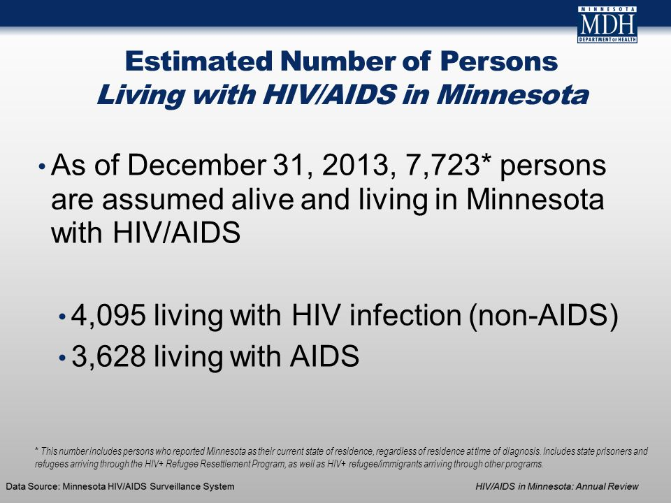 Number of Acute* Cases per year Minnesota, 1998-2013 Data Source: MN Viral Hepatitis Surveillance System*Acute cases include seroconverters for all years for HBV and HCV