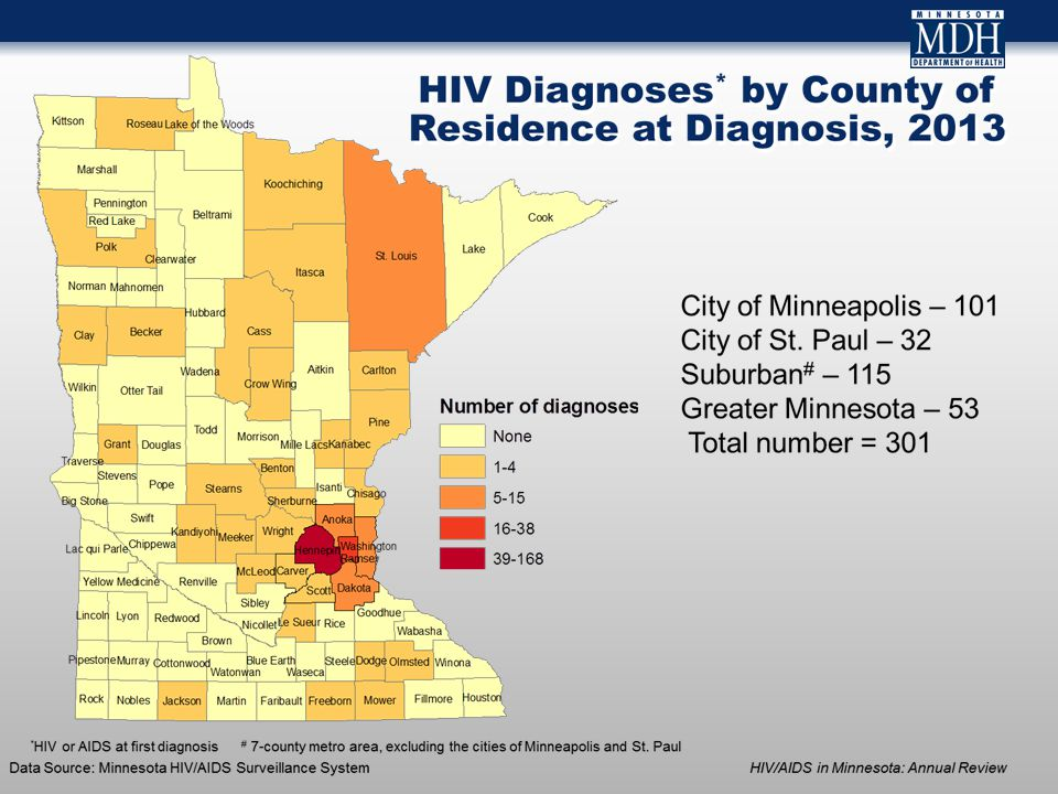 Data Source: Minnesota Viral Hepatitis Surveillance System *Includes anonymous methadone patients Persons <30 Living with HCV in MN by Gender*, 2013 MN Overall MN Age Under 30 years