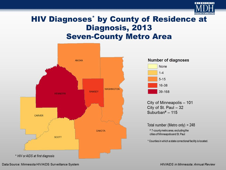 Data Source: Minnesota Viral Hepatitis Surveillance System Persons <30 Living with HCV in MN by Race, 2013 Suburban = Seven-county metro area including Anoka, Carver, Dakota, Hennepin (except Minneapolis), Ramsey (except St.