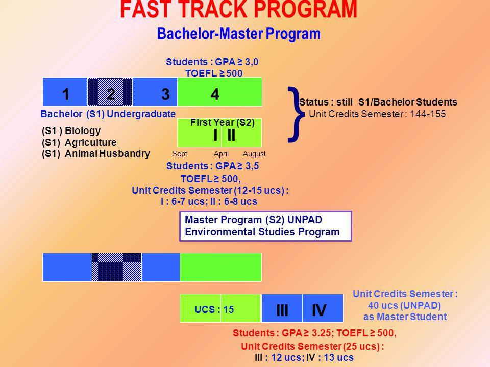 FAST TRACK PROGRAM Bachelor-Master Program Students : GPA ≥ 3,5 TOEFL ≥ 500, Unit Credits Semester (12-15 ucs) : I : 6-7 ucs; II : 6-8 ucs Master Program (S2) UNPAD Environmental Studies Program Status : still S1/Bachelor Students Unit Credits Semester : 144-155 } (S1 ) Biology (S1) Agriculture (S1) Animal Husbandry Students : GPA ≥ 3,0 TOEFL ≥ 500 Bachelor (S1) Undergraduate 1 2 3 4 I II Sept April August First Year (S2) Unit Credits Semester : 40 ucs (UNPAD) as Master Student III IV UCS : 15 Students : GPA ≥ 3.25; TOEFL ≥ 500, Unit Credits Semester (25 ucs) : III : 12 ucs; IV : 13 ucs