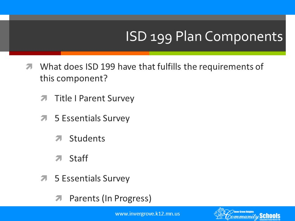 www.invergrove.k12.mn.us ISD 199 Plan Components  What does ISD 199 have that fulfills the requirements of this component?  Title I Parent Survey 
