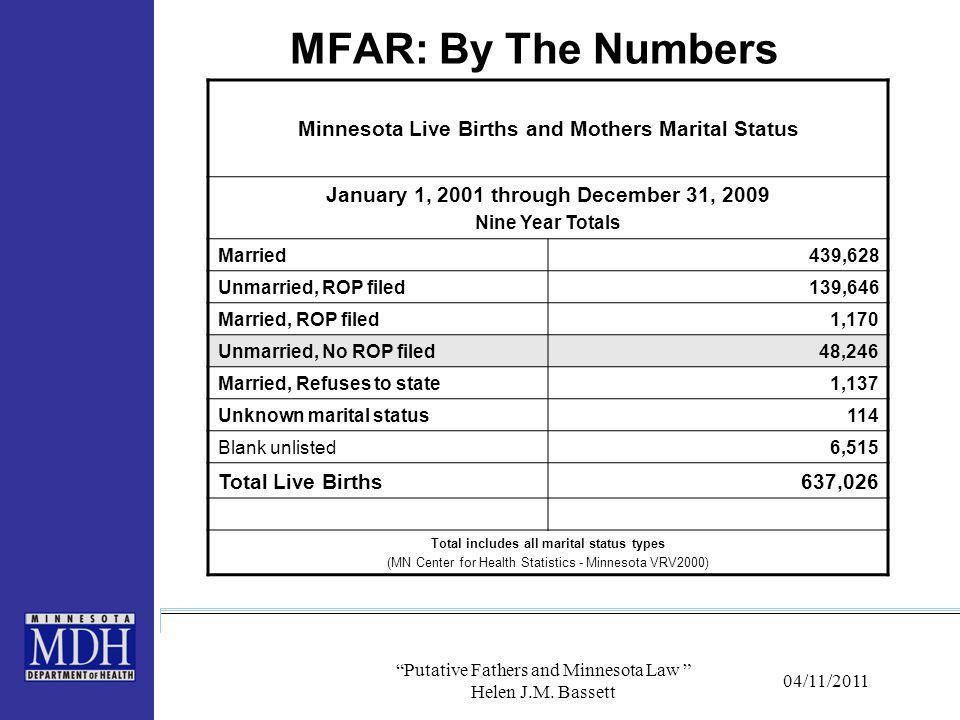 "04/11/2011 ""Putative Fathers and Minnesota Law "" Helen J.M. Bassett MFAR: By The Numbers Minnesota Live Births and Mothers Marital Status January 1, 2"