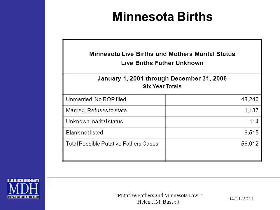 "04/11/2011 ""Putative Fathers and Minnesota Law "" Helen J.M. Bassett Minnesota Births Minnesota Live Births and Mothers Marital Status Live Births Fath"