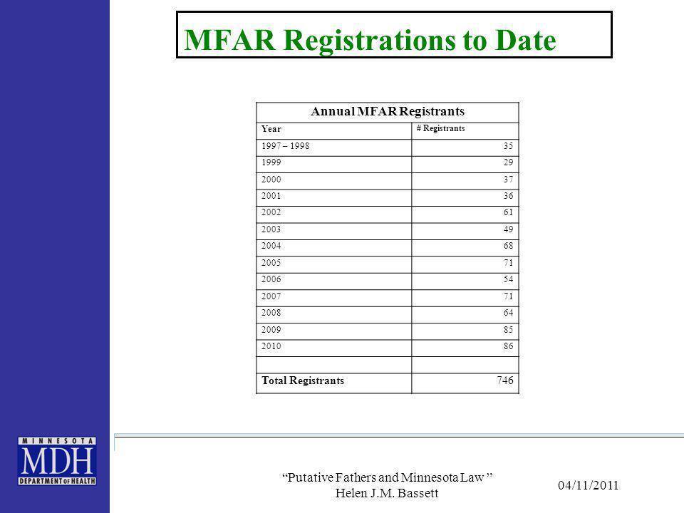 """04/11/2011 """"Putative Fathers and Minnesota Law """" Helen J.M. Bassett MFAR Registrations to Date Annual MFAR Registrants Year # Registrants 1997 – 19983"""