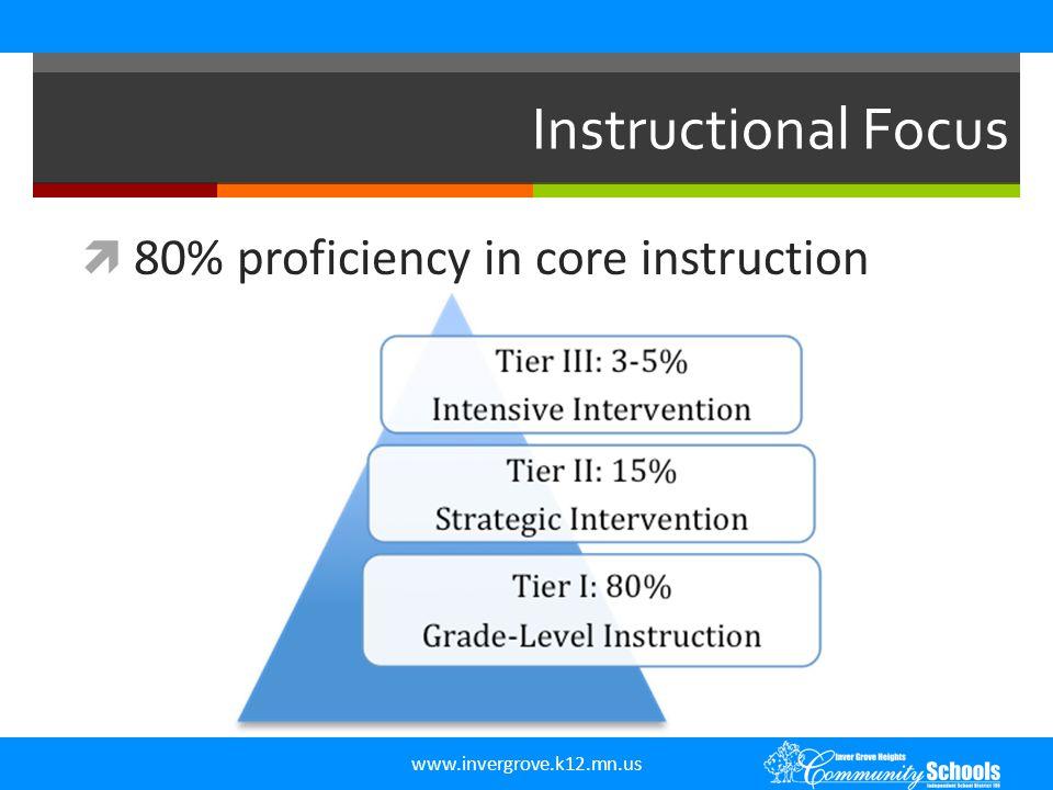 www.invergrove.k12.mn.us Instructional Focus  80% proficiency in core instruction