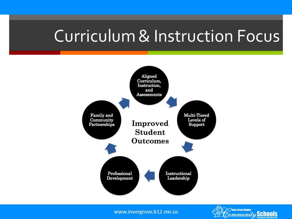 www.invergrove.k12.mn.us Curriculum & Instruction Focus