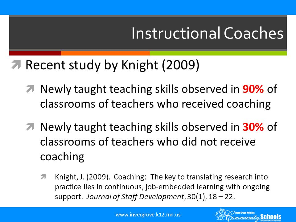 www.invergrove.k12.mn.us Instructional Coaches  Recent study by Knight (2009)  Newly taught teaching skills observed in 90% of classrooms of teacher