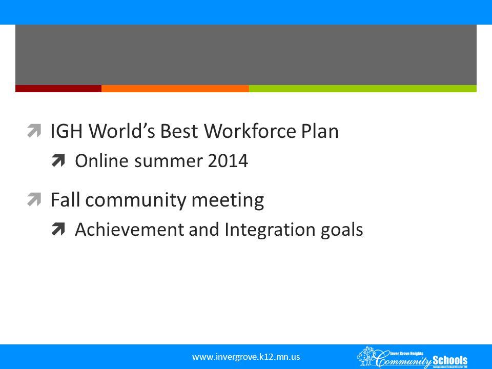 www.invergrove.k12.mn.us  IGH World's Best Workforce Plan  Online summer 2014  Fall community meeting  Achievement and Integration goals