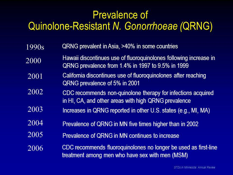 Prevalence of Quinolone-Resistant N.