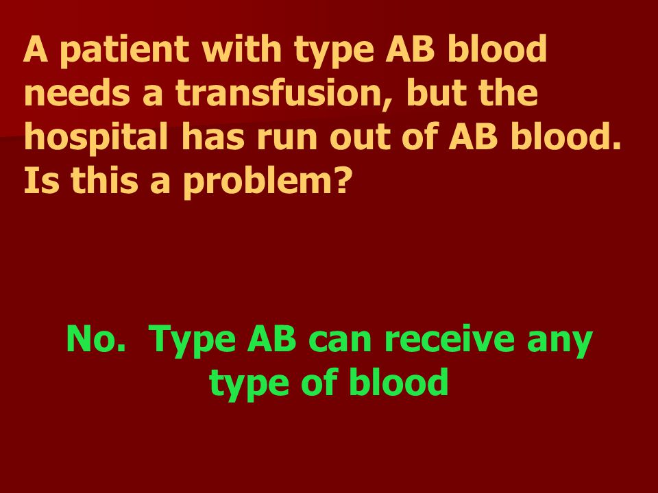 No. Type AB can receive any type of blood A patient with type AB blood needs a transfusion, but the hospital has run out of AB blood. Is this a proble