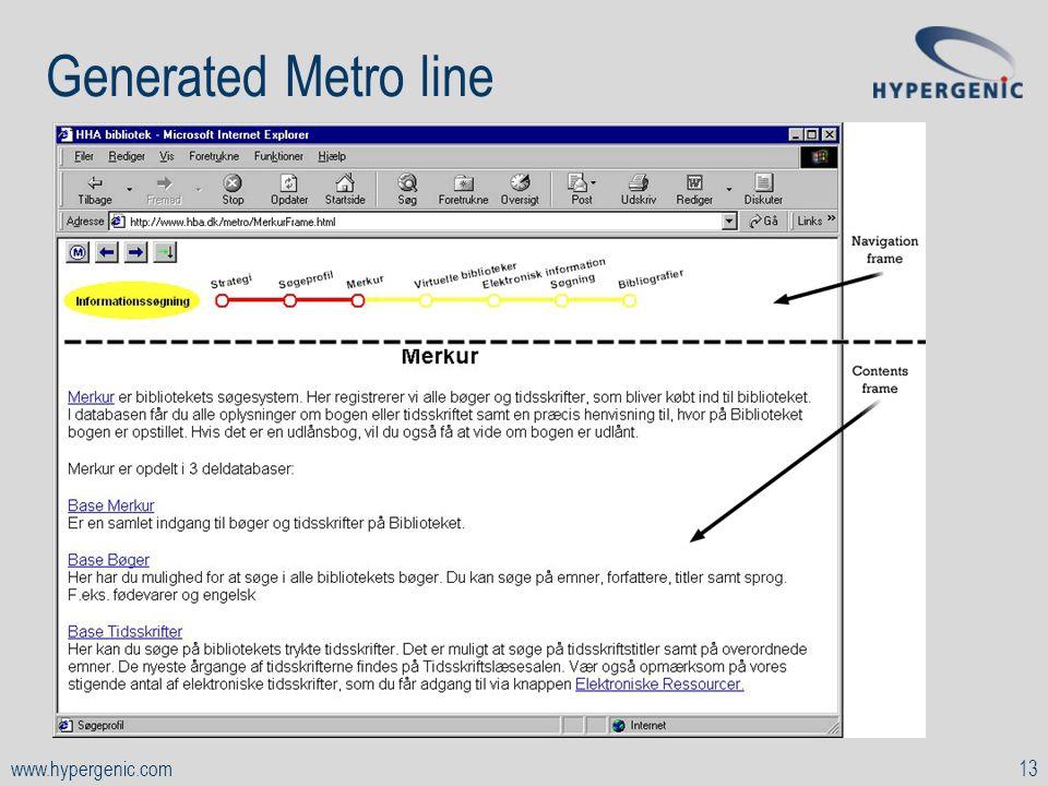 www.hypergenic.com13 Generated Metro line
