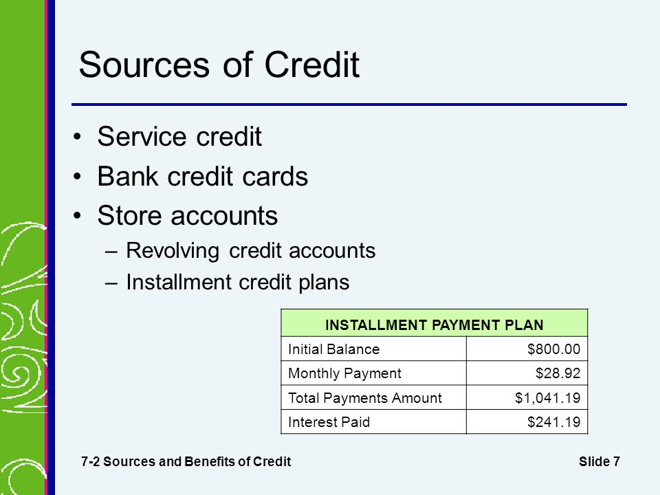 Slide 7 Sources of Credit Service credit Bank credit cards Store accounts –Revolving credit accounts –Installment credit plans 7-2 Sources and Benefits of Credit INSTALLMENT PAYMENT PLAN Initial Balance$ Monthly Payment$28.92 Total Payments Amount$1, Interest Paid$241.19