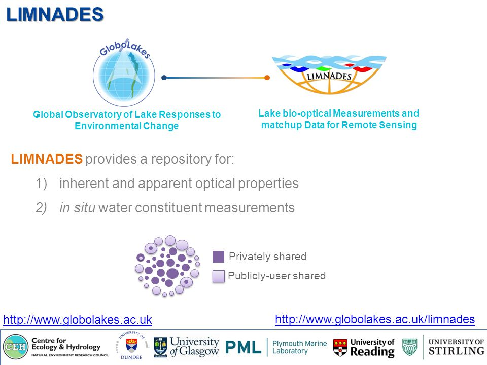 Global Observatory of Lake Responses to Environmental Change LIMNADES provides a repository for: 1)inherent and apparent optical properties 2)in situ water constituent measurements http://www.globolakes.ac.uk/limnades http://www.globolakes.ac.uk Privately shared Publicly-user sharedLIMNADES