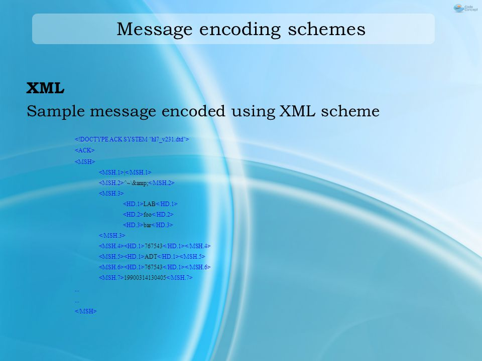 Message encoding schemes XML Sample message encoded using XML scheme | ^~\& LAB foo bar 767543 ADT 767543 19900314130405...