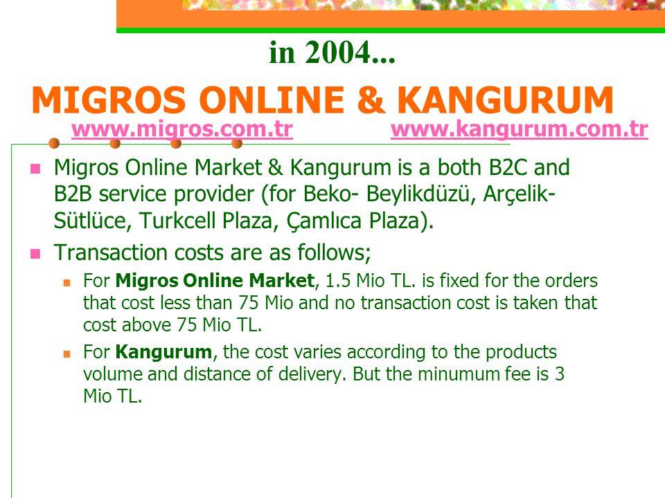 MIGROS ONLINE & KANGURUM Migros Online Market & Kangurum is a both B2C and B2B service provider (for Beko- Beylikdüzü, Arçelik- Sütlüce, Turkcell Plaza, Çamlıca Plaza).