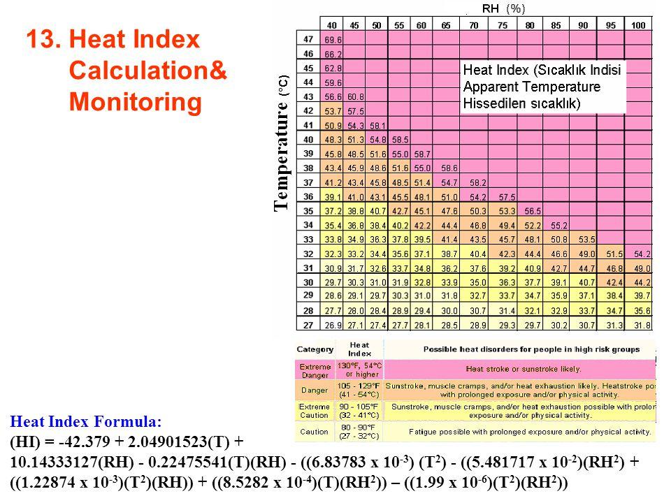 Heat Index Formula: (HI) = -42.379 + 2.04901523(T) + 10.14333127(RH) - 0.22475541(T)(RH) - ((6.83783 x 10 -3 ) (T 2 ) - ((5.481717 x 10 -2 )(RH 2 ) + ((1.22874 x 10 -3 )(T 2 )(RH)) + ((8.5282 x 10 -4 )(T)(RH 2 )) – ((1.99 x 10 -6 )(T 2 )(RH 2 )) 13.
