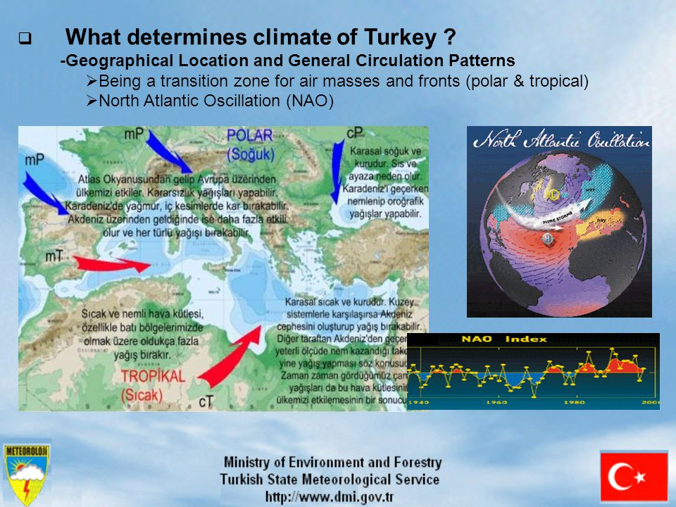  What determines climate of Turkey .