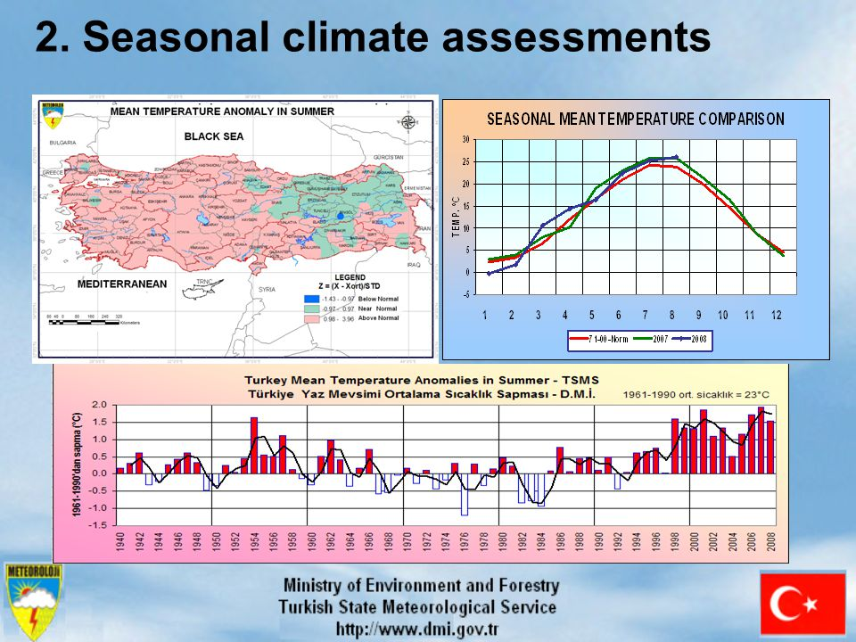 2. Seasonal climate assessments