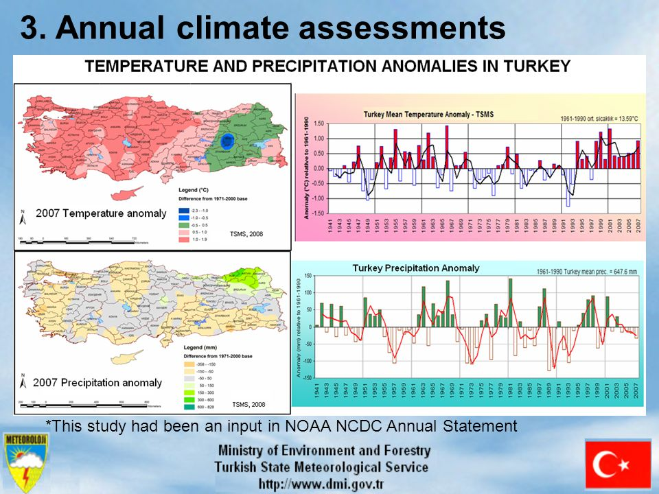 3. Annual climate assessments *This study had been an input in NOAA NCDC Annual Statement