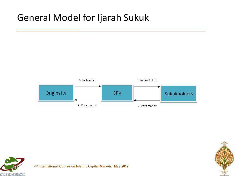 General Model for Ijarah Sukuk 4 th International Course on Islamic Capital Markets- May 2012 Originator SPV 3.