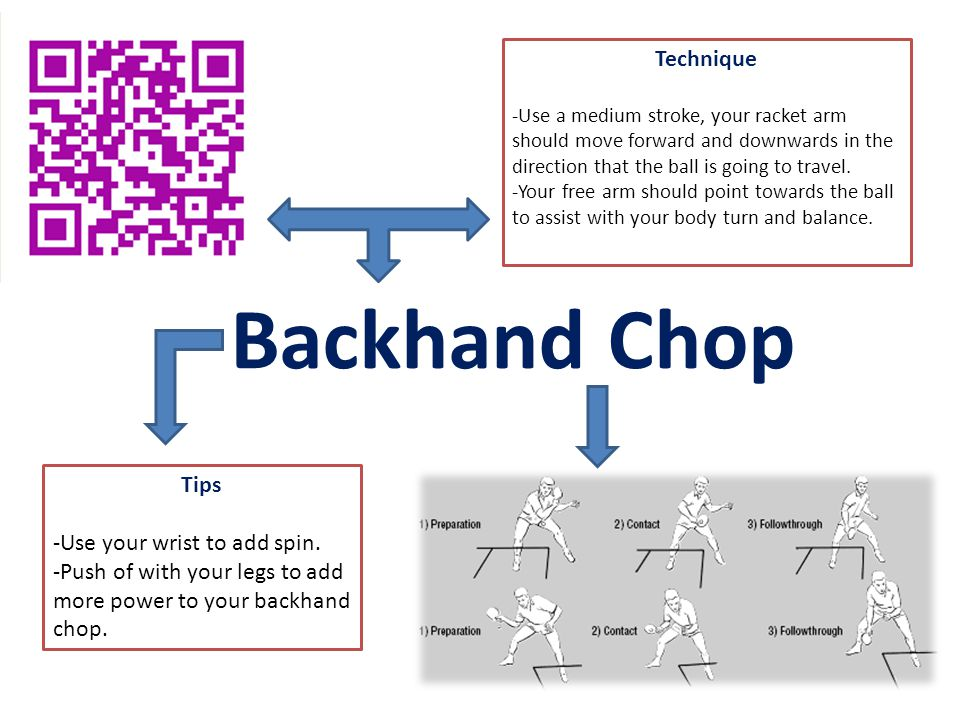 Backhand Chop Technique -Use a medium stroke, your racket arm should move forward and downwards in the direction that the ball is going to travel. -Yo