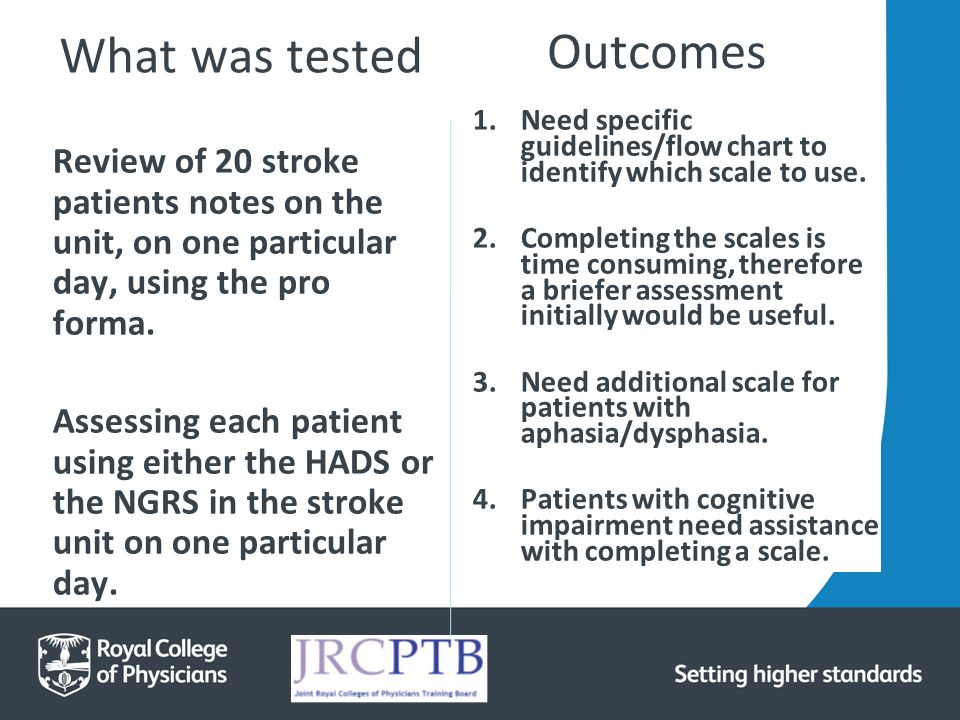 Review of 20 stroke patients notes on the unit, on one particular day, using the pro forma. Assessing each patient using either the HADS or the NGRS i