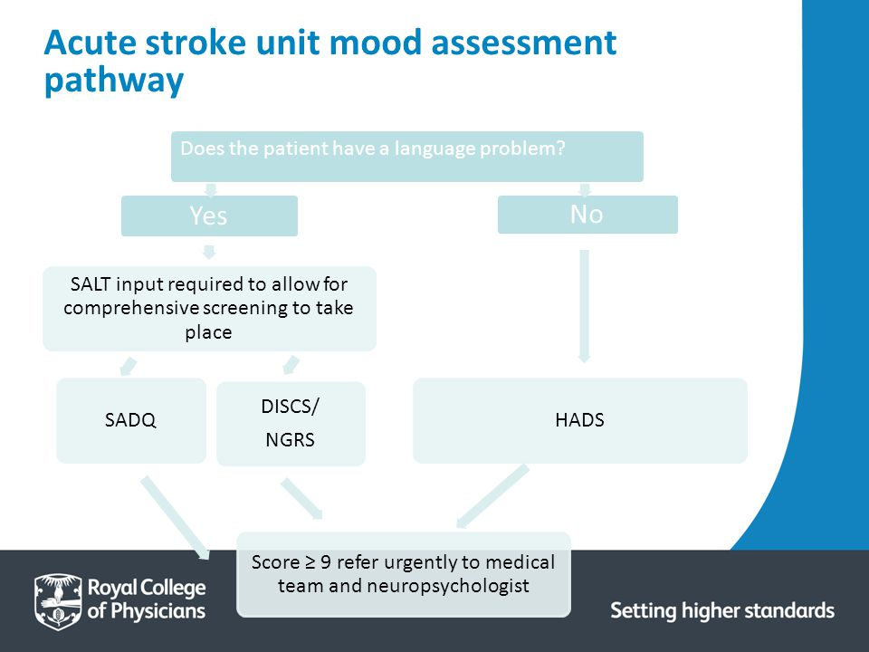 Acute stroke unit mood assessment pathway Yes SALT input required to allow for comprehensive screening to take place SADQ DISCS/ NGRS No HADS Score ≥
